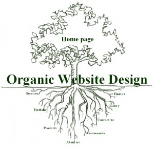 Organic website design Banbury